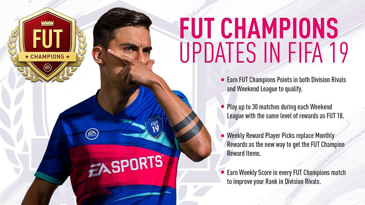 All FIFA 19 Weekend League Changes